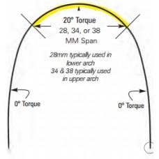 PRE-TORQUED NICKEL TITANIUM (NITI) ARCHWIRES - TRUEFORM I (PACK OF 5)